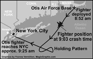 Route of the Otis Air National Guard fighters to New York City.