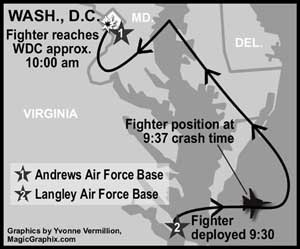 Route of the Langley Air Base fighters to Washington.