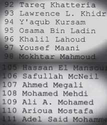 "Sections of the unindicted co-consiprator list for the ""Landmarks"" plot trial. Osama bin Laden is 95 and Ali Mohamed is 109."