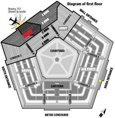 Diagram showing the area of impact at the Pentagon. The Navy Command Center is highlighted in red.