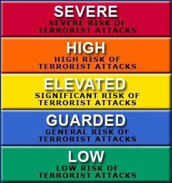 The color coded Security Advisory System.
