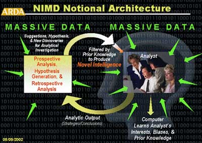An illustration of the NIMD dataflow.