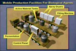 Models of the biological weapons facility described by Curveball.