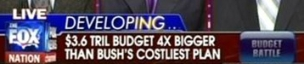 Fox News on-screen chyron falsely claiming Obama's 2010 budget is four times larger than biggest Bush budget.