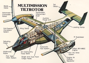 Early diagram of V-22 Osprey.