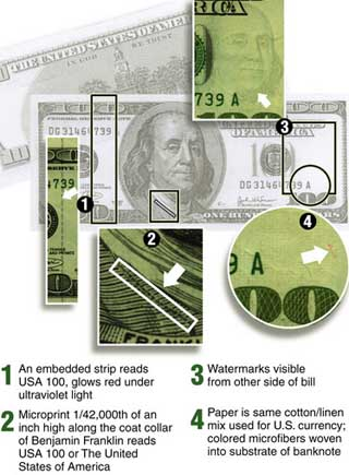A graphic showing the similarities between the super-dollars and real dollars.